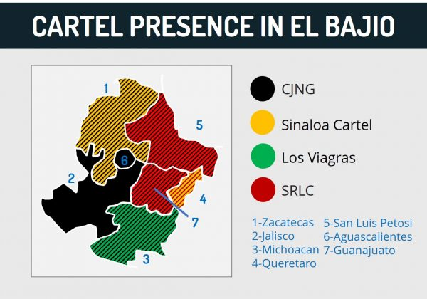 Cartel Presence in El Bajio