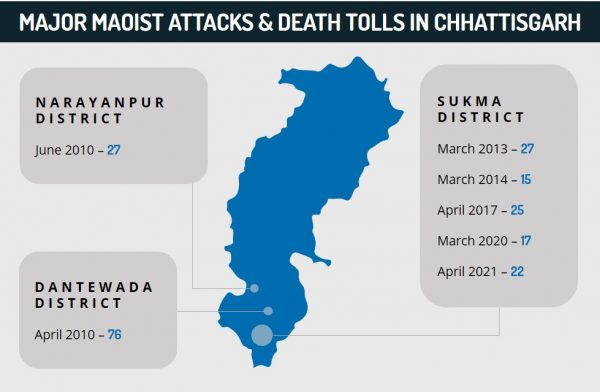 Major Maoist attacks and death tolls in Chhattisgarh